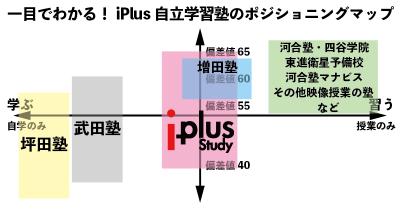 自立学習塾マップ