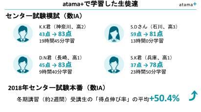 atama+の実績