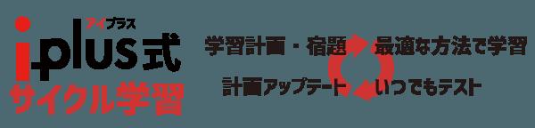 アイプラス式サイクル学習ロゴ